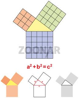 Pythagoräischer Lehrsatz