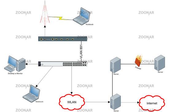 Foto Netzwerk VLAN WLAN Diagramm Illustration Bild #8795760