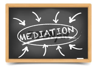 Blackboard Mediation Focus