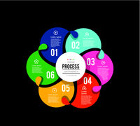 Circular infographics showing the process of 6 steps flowing from one to another. Vector illustration