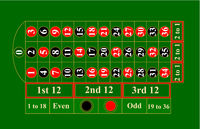 Casino Roulette table template