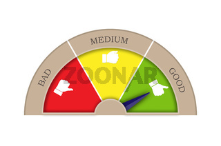 Satisfaction rating from three sectors-good, medium, bad. Arrow in sector Good