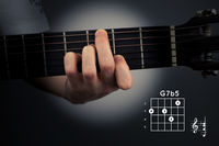 Guitar chord on a dark background. G Dominant seventh flat five. G7b5 tab fingering