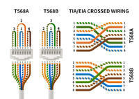 RJ45 crossover pin assignment infographic on white