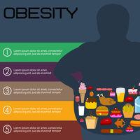34Z_obesity.eps
