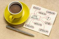 life value concept on a napkin