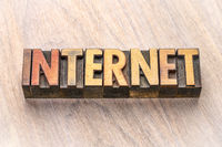 internet word in wood type