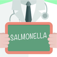 Medical Board Salmonella