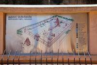 Map of Brihadisvara Temple complex, Tanjore, Tamil Nadu