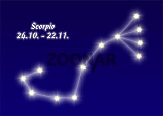 Skorpion, Scorpio