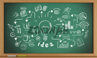 3d Green blackboard with creative sketch