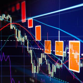 Stock market selloff  -  Stock graphs and charts