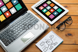 close up of on laptop, tablet pc and notebook