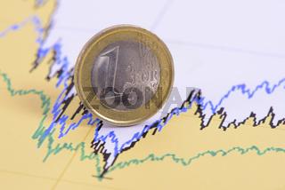 Euro Münze auf Chart der Börse