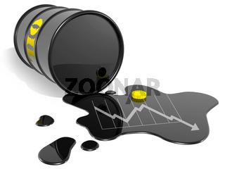oil barrel down