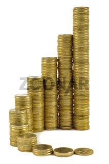 Chart aus Euromünzen als Symbol für Wachstum