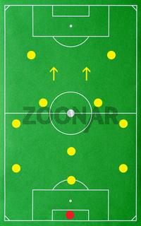 Fußball Taktik: 4-4-2 System