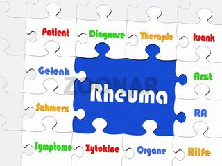 Rheuma - Konzept
