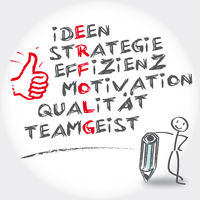 Erfolg Ideen, Strategie, Motivation, Teamgeist, Qualität Keywords