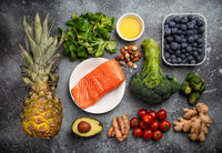 Anti inflammanory diet food