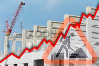 Entwicklung Bauwirtschaft