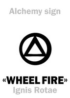 "Alchemy: The ""WHEEL FIRE"" (Ignis Rotae)"