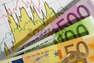 Chart mit Euro
