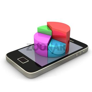 Smartphone Diagram