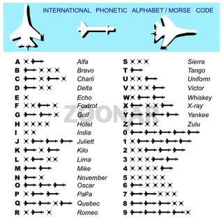 Alphabet Morse Code Aviation