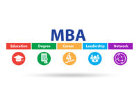 Master of business administration MBA concept