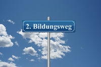 German word Second educational path on road sign education school