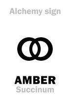 Alchemy: AMBER (Succinum)