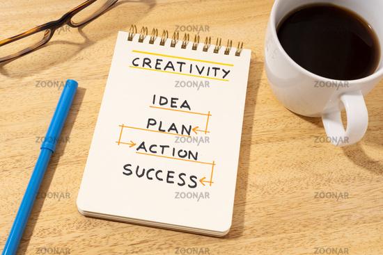 Creativity diagram on notepad on wooden desk. Idea plan action success