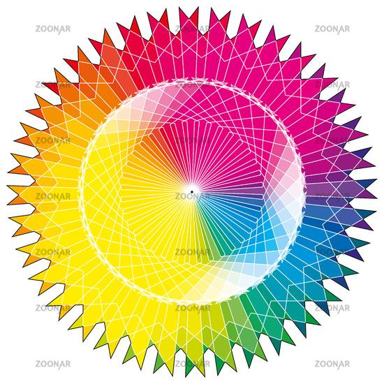 Sonnen Farbkreis mit Muster