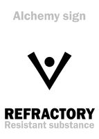 Alchemy: REFRACTORY / Fireproof, Ovenproof