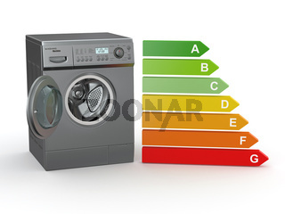 Washing machine with the scale of energy efficiency. 3d