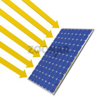 Solar Panel Sunlight