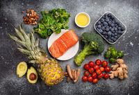 Anti inflammanory diet food