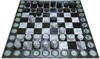 Spanish Ruy Lopez Opening in Chess