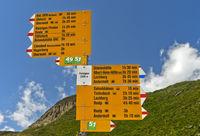 Wegweiser für Wanderwege auf dem Furkapass