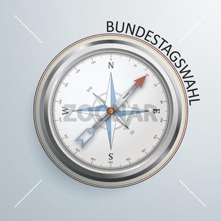 Compass Neu Bundestagswahl