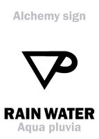 Alchemy: RAIN WATER (Aqua pluvia)