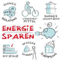 Energiesparen, Energiewende
