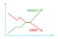 Illustraton of cost and profit charts