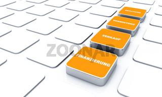 3D Pads Orange - Vermietung Verkauf Finanzierung Beratung 1