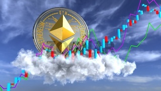 Ethereum Sky Candle Stick Chart
