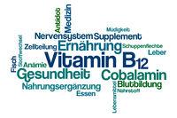 Word Cloud on a white background - Vitamin B12 (German)