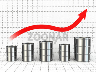 Growth of oil or petrol price. Barrels and graph.