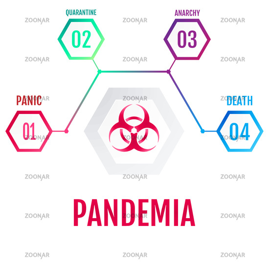 Infographics on the consequences of the coronavirus pandemic