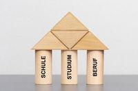 Drei Säulen mit Schule, Ausbildung und Beruf